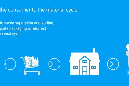 "thyssenkrupp highlights ""the perpetual cycle of steel"""